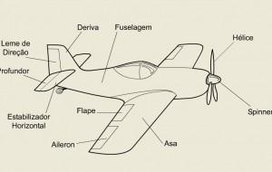 geometria básica aeronave 1