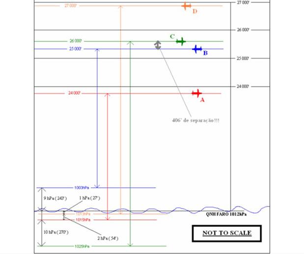 altimetria (2)
