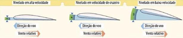 fatores voo3