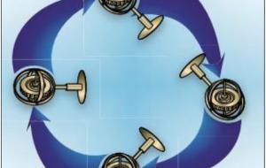 principios-giroscopicos-aplicados-aos-instrumentos-de-voo-3