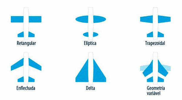 fomato-asas-aeronaves