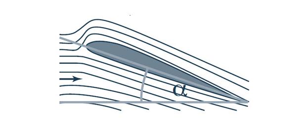 sustentação-da-aeronave-blog-hangar-33