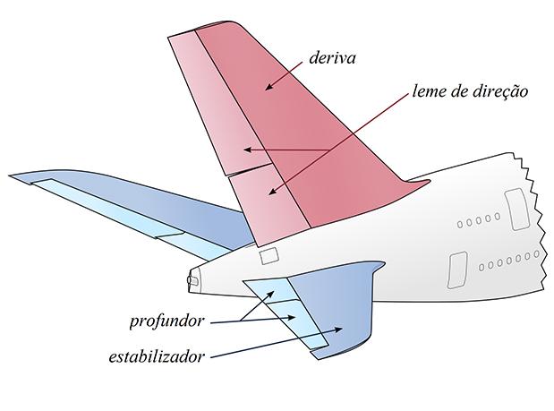 tipos-de-caudas-de-avioes- (1)
