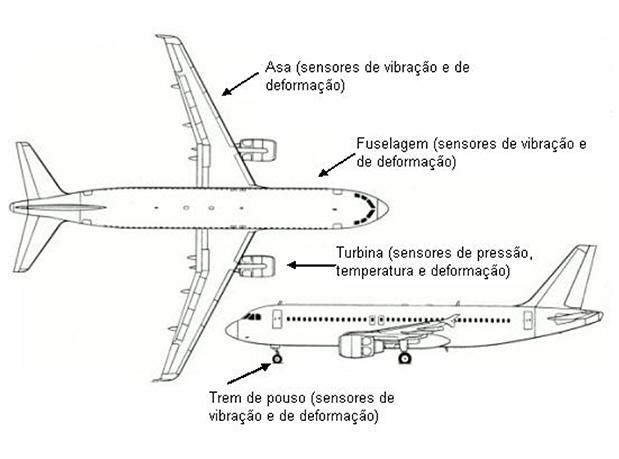 hangar33-estresses-estruturais